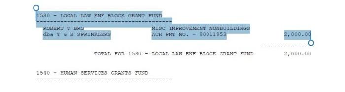 Block Grant Fund