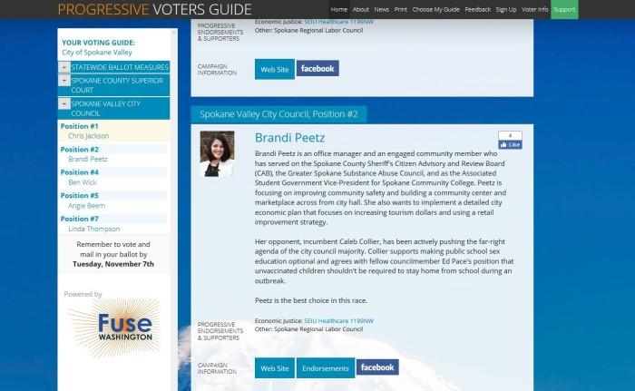 Progressive Voters Guide Brandi Peetz